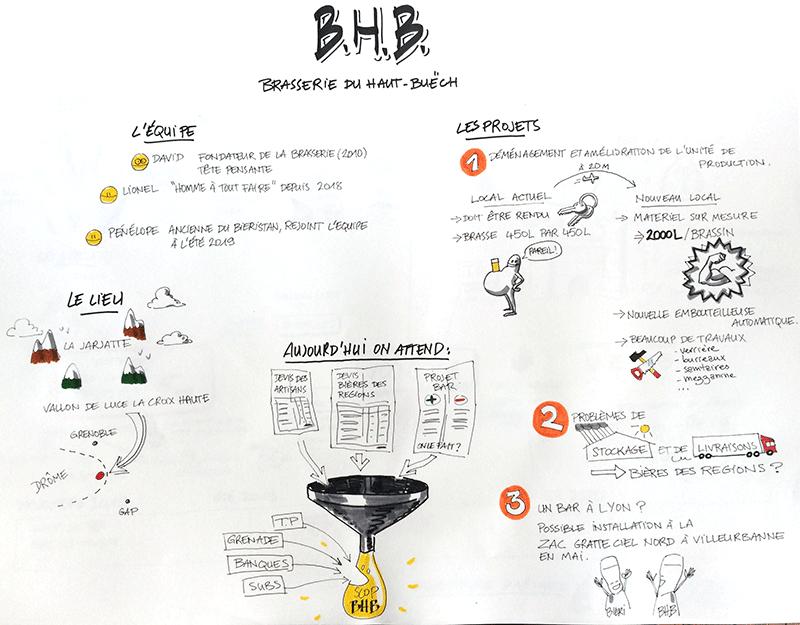 BHB dessin de Lucas Ciceron AG 2020