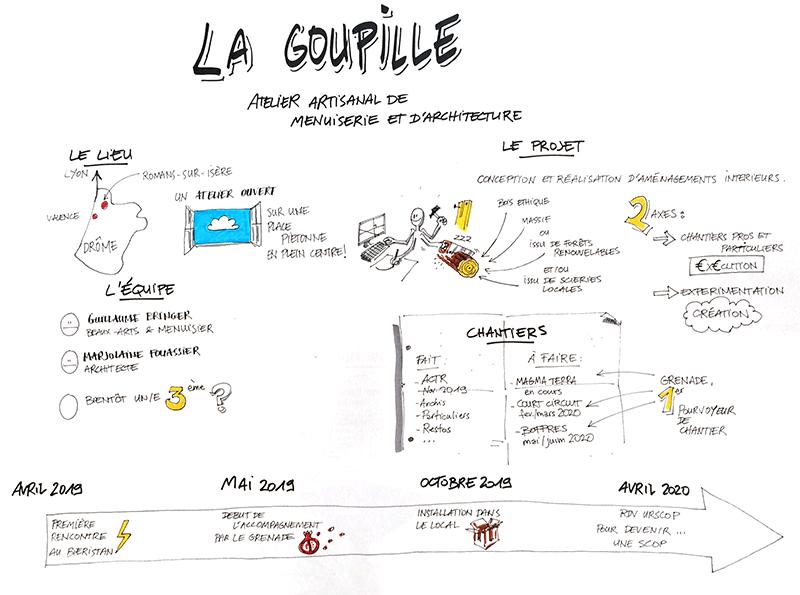 La Goupille